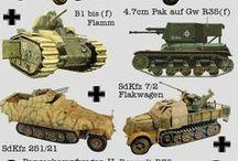 Výzbroj,zbraně,vozidla a ostatní