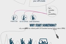 Entrepreneuriat / Entrepreneurship / L'entrepreneuriat en image...  Entrepreneurship in pictures...