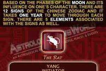 Chines zodiac