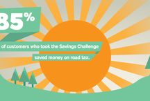 Arnold Clark Savings Challenge / The team at Arnold Clark have created a fantastic new parallax webpage for their Savings Challenge campaign!  So far the people at Creative Blog like it as much as we do (http://www.creativebloq.com/web-design/stylish-parallax-scrolling-site-6133406)!  Check it out for yourself and find out how you could save £50.90 a month - http://www.arnoldclark.com/challenge/