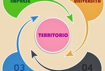 Marketing territoriale. Creazione di valore per un territorio. / Marketing territoriale. Creazione di valore per un territorio.