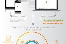infographic / Geliyoo Türkiye'de neler yaptı? [infografik] http://bit.ly/1idvJE0