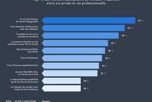 re.sources / le datalab de l'emploi http://resources.grouperandstad.fr/