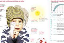 Infografies oftalmologia NO
