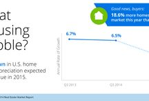 Housing Market Trends