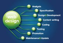 Get Unique Cost And Skills With Website Designing Company in India