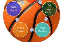 Bipa- Basketball League