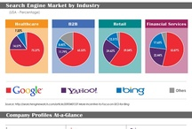 Search Marketing Infographics / by Ralph Ruckman