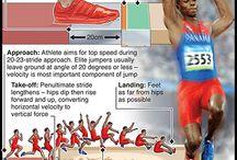 Springen / Bord over springonderdelen binnen de atletiek