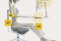 ergonomie - ergonomics / douleurs à éviter