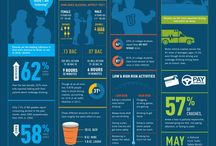 Alcohol Awareness Month / April is Alcohol Awareness Month. Join in and help prevent alcohol abuse. / by Prevention & Treatment Resource Press