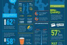 Alcohol Awareness / by Barbara Hanke