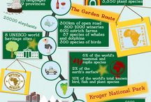 Inspiring Infographics / Great travel info to share
