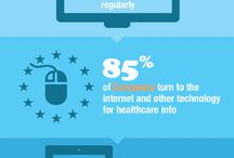 Technology in Healthcare / How technology adds value to healthcare and healthcare education
