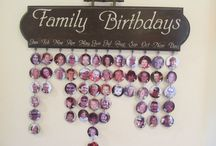 Семейные дни рождения