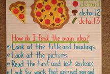 Second Grade Literacy