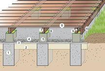 Terrassen bauen