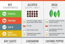 Food:Spices