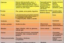 Recetas para cocinar / Cocina fácil, saludable, original...