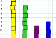 Graphing 3rd Grade