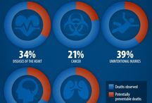 Health conditions and preventable diseases / Infographics and information about health conditions and preventable diseases