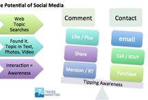 Marketing & Web Graphics