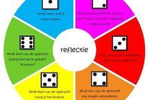 Zelfreflectie learning in the workspace