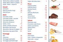 cucina Colesterolo