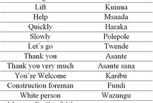 SAY it in Swahili