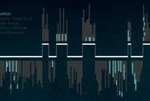 Data Visualization we <3