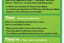 ENGLISH : FREQUENT ERRORS