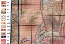 Mucha Seasons Cross Stitch