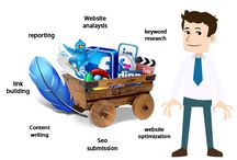 Basic Social Media Marketing