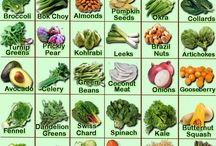 Veggies high vitamine