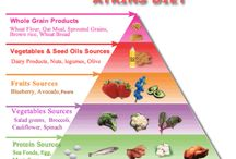 Diet Plans / All Diet Plans under the sun / by FitnessVsWeightLoss