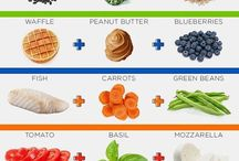 24 diagrams to Healthy Eating / Foodie
