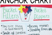Have you filled a bucket