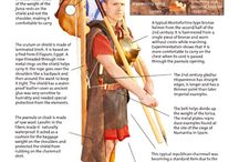 Legionary equipment