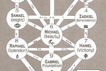 Kabbala, elämänpuu