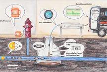 NAUTILUS LLD / Water Loss Management