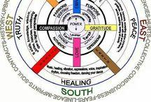 Medicine Wheels