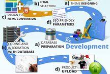 E-Commerce & Marketing
