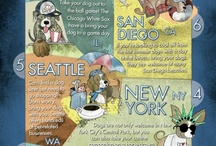 Dog Friendly Cities