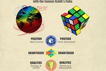 Webmarketing / Toutes nos infographies :)