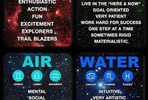 Astrological Happenings