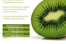 fiches fruits