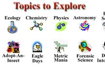 Science in the Classroom