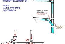 Канализация, водоснабжение, отопление