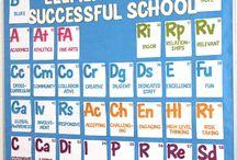 Periodic Table 2016-2017