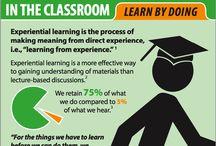 Learning Visually